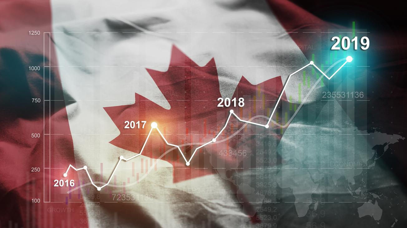 Canadian Flag Stock Market
